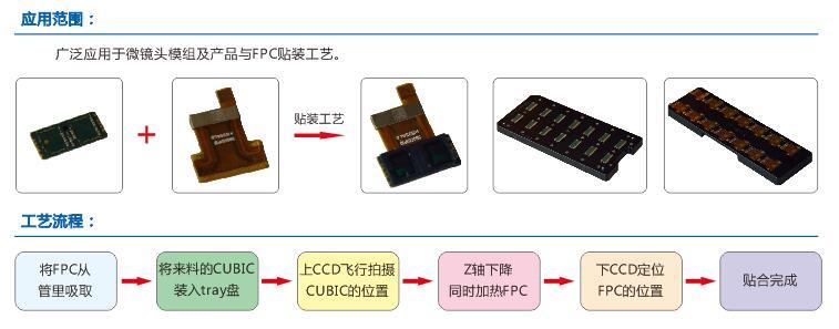 ACF对位贴合机-应用和工艺流程