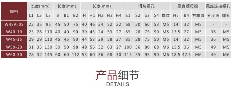 产品模版20141205_14